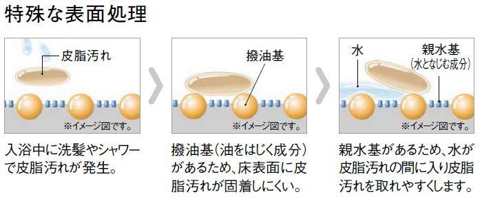 キレイサーモフロアは特殊な表面処理がされています