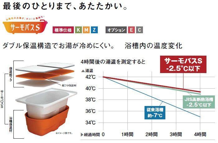 サーモバスはダブル保温構造でお湯が冷めにくい