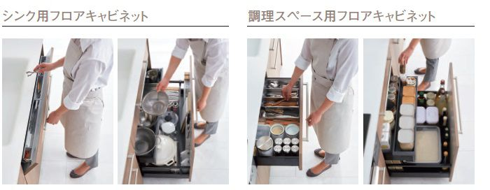 シンク下と調理スペースのキャビネット