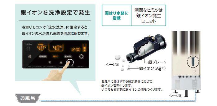 浴室リモコンで流水洗浄に設定すると銀イオンの水が流れ配管を清潔に保ちます