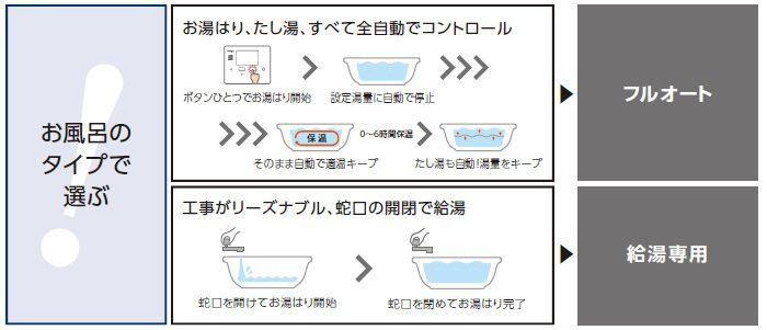 お風呂のタイプで選ぶ