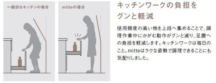 キッチンワークの負担をグンと軽減