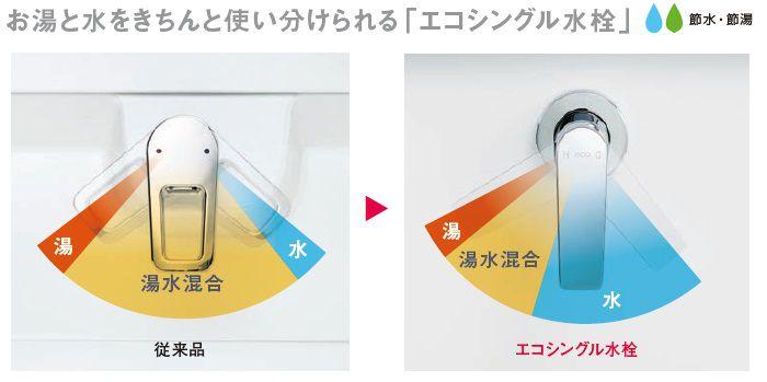 お湯と水をきちんと使い分けられるエコシングル水栓