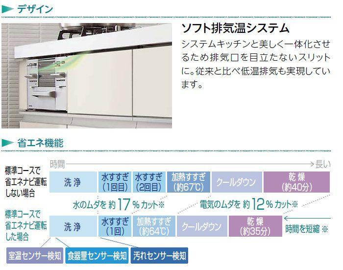 ソフト排気温システム システムキッチンと美しく一体化させるため排気口を目立たないスリットに。