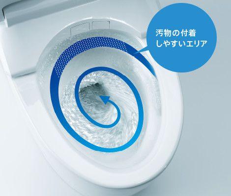 トルネード洗浄