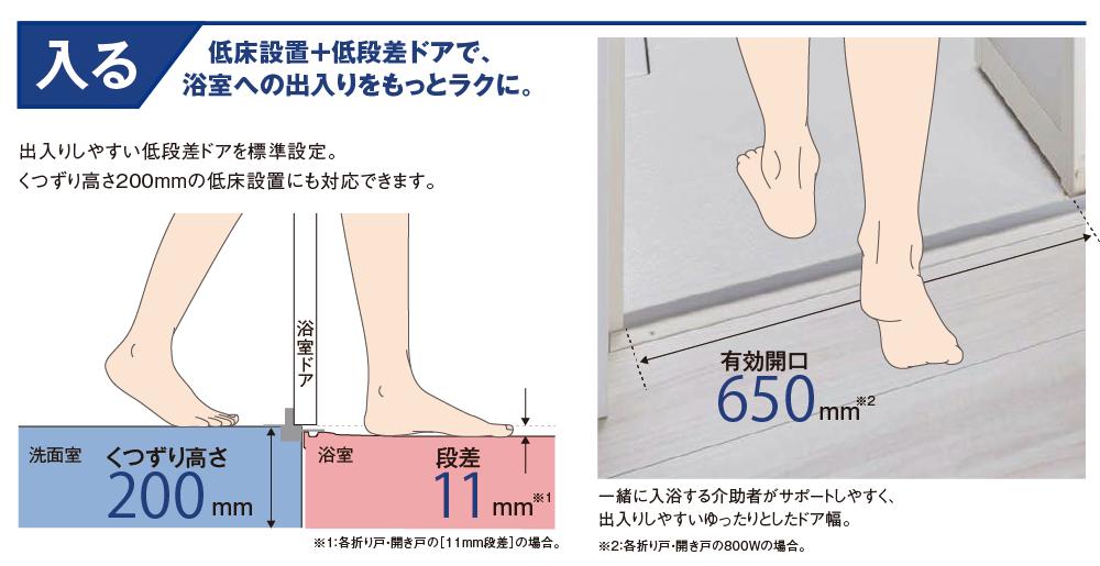 出入りしやすい低段差ドアを標準設定