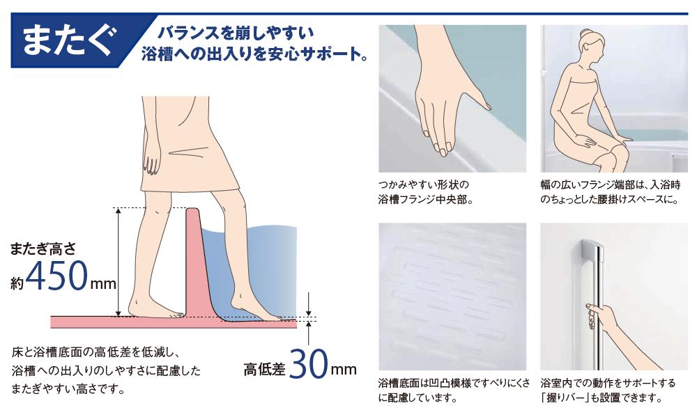 床と浴槽底面の高低差を低減