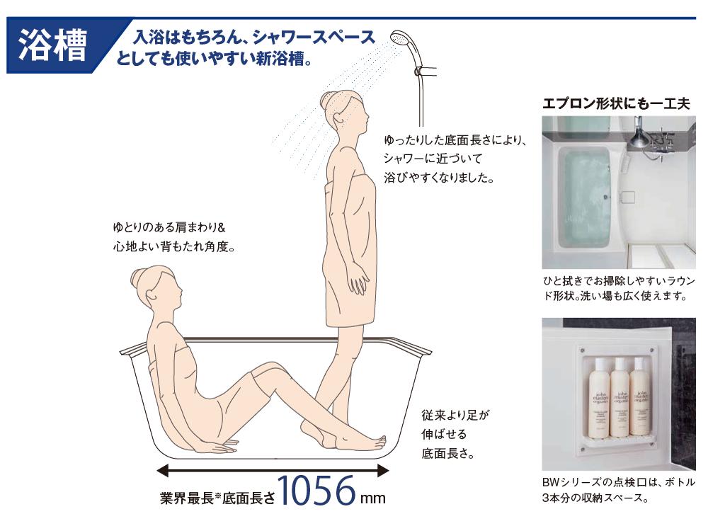シャワースペースとしても使いやすい新浴槽