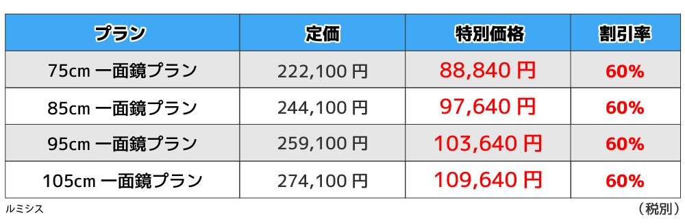 ルミシスの価格