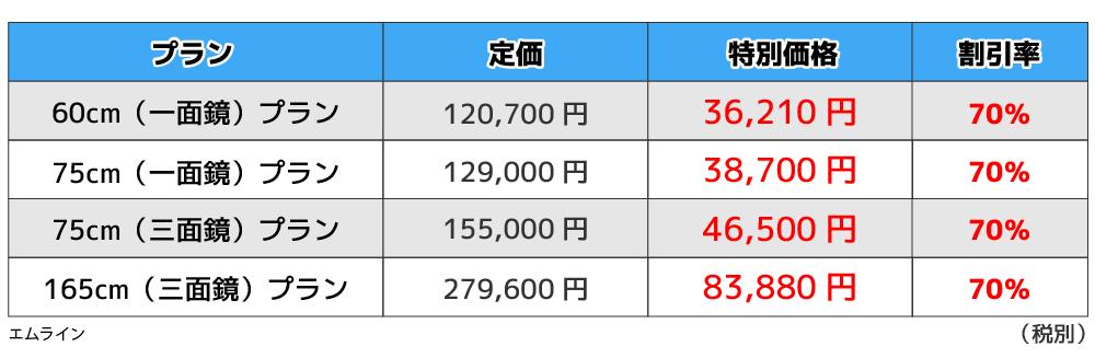 エムラインの価格