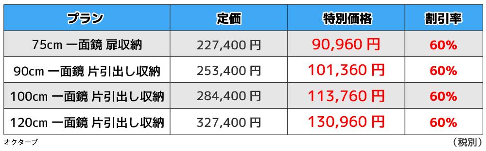 オクターブの価格