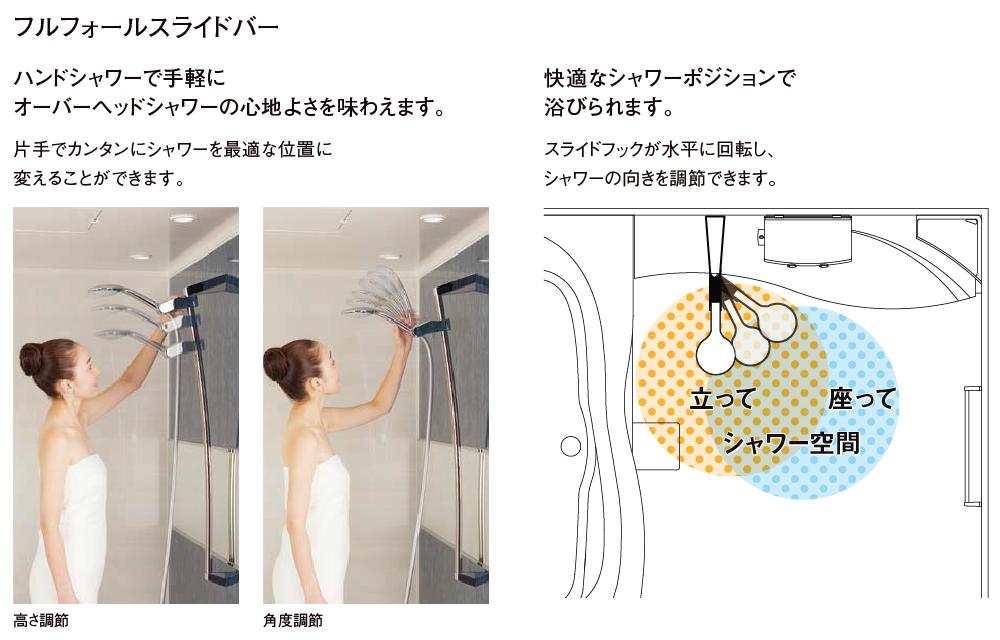 快適なシャワーポジションで浴びられます フルフォールスライドバー