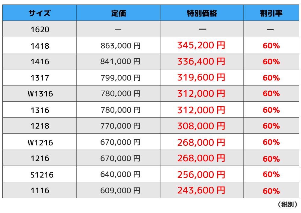 リノビオ Pタイプのサイズ別価格表