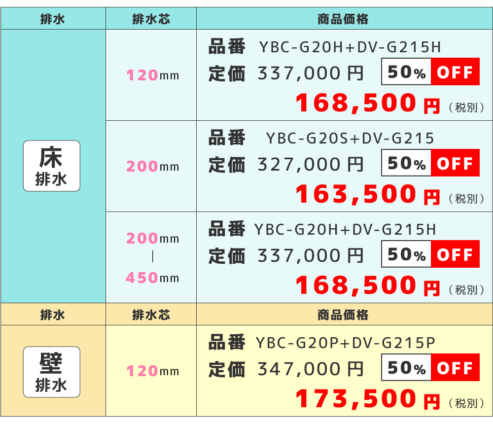 各モデルの価格