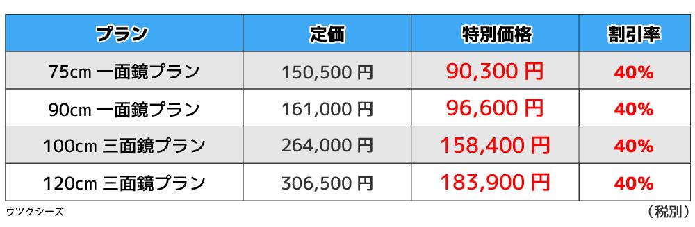 ウツクシーズの価格
